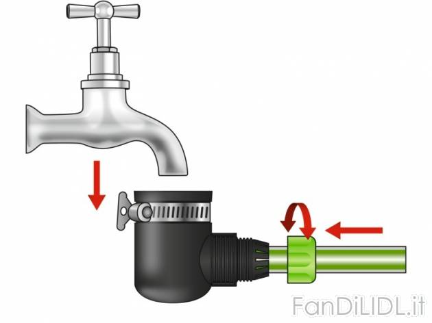 Accessori per irrigazione giardino fan di lidl for Accessori irrigazione